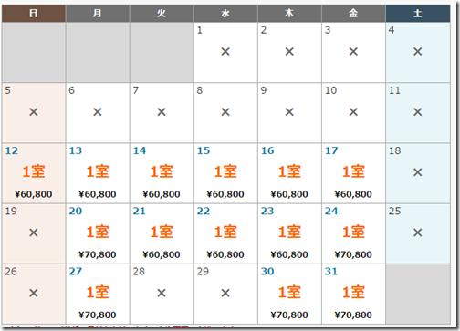 猪苗代コテージのオンシーズン価格表
